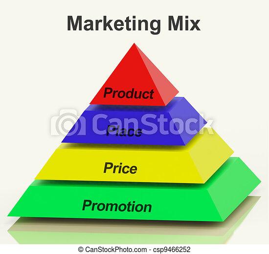 product, piramide, marketing, prijs, malen, vermalen, plek, bevordering - csp9466252
