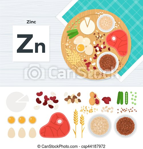 Products with vitamin Zn - csp44187972