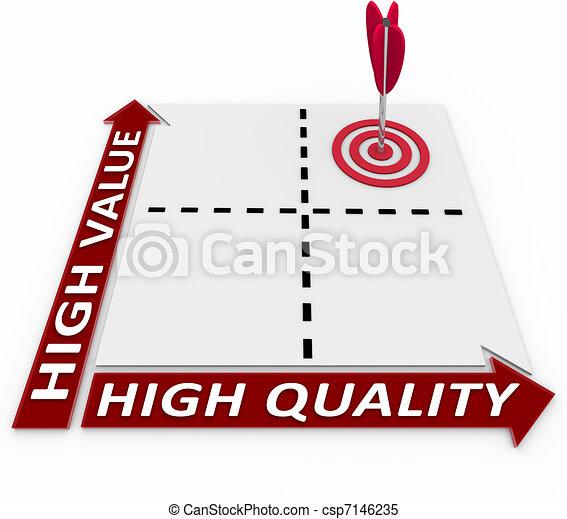 produit, matrice, valeur, élevé, idéal, planification, qualité - csp7146235