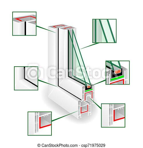 Perfil de ventana de plástico. El templo infográfico. Ilustración - csp71975029