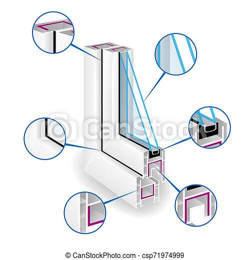 Perfil de ventana de plástico. El templo infográfico. Ilustración de estructura - csp71974999