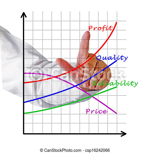 profit, diagramme croissance - csp16242066