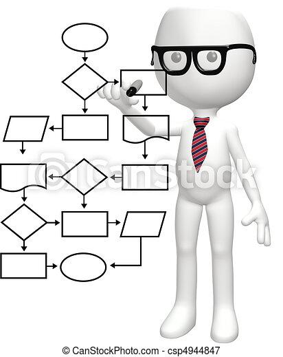 Programmer genius nerd flowchart program plan - csp4944847