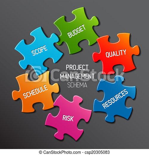 Project management diagram scheme concept - csp20305083
