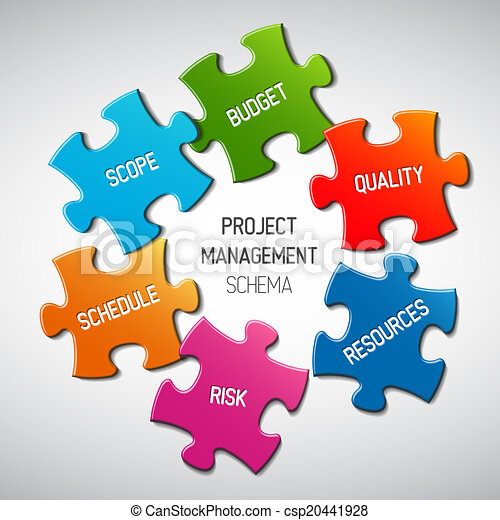 Project management diagram scheme concept - csp20441928