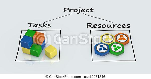 project management - csp12971346