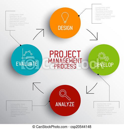 Project management process scheme concept - csp20544148