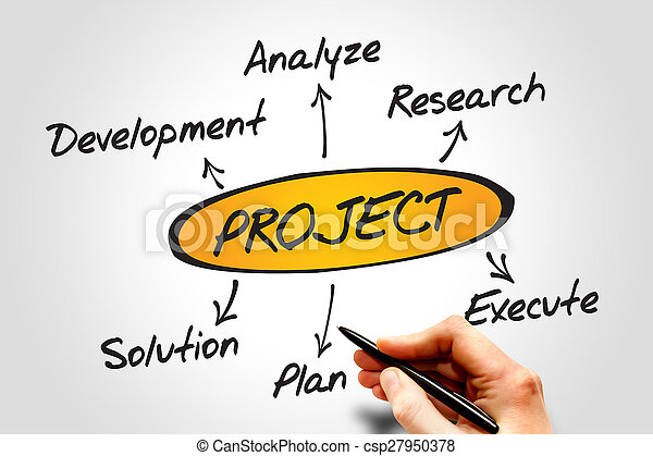 Project - csp27950378