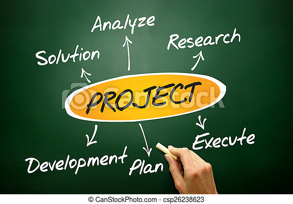 Project - csp26238623