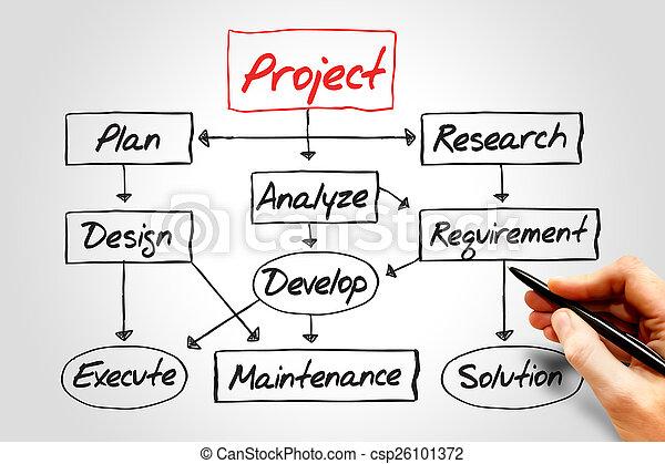 projet, développement - csp26101372