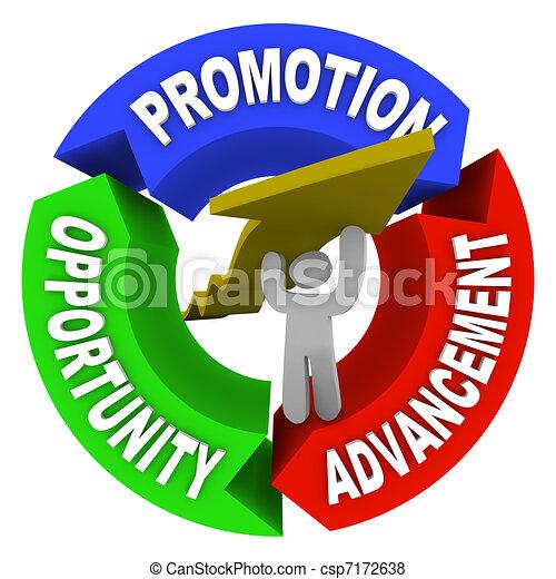 Promotion Advancement Opprotunity Man Lifting Career Arrow - csp7172638