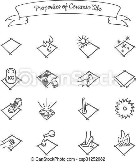 Properties of ceramic tile. Phisical, chemical and... vector ...