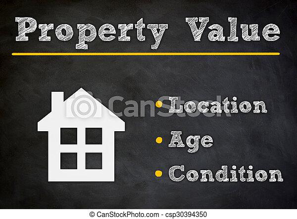 Property Value - csp30394350