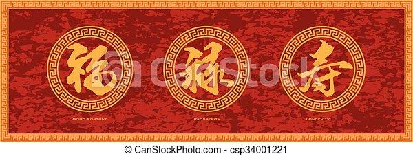 La caligrafía china, la buena fortuna, la prosperidad y el fondo rojo longevidad - csp34001221