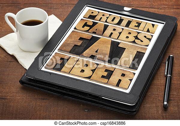 proteïne, vezel, dik, carbs - csp16843886