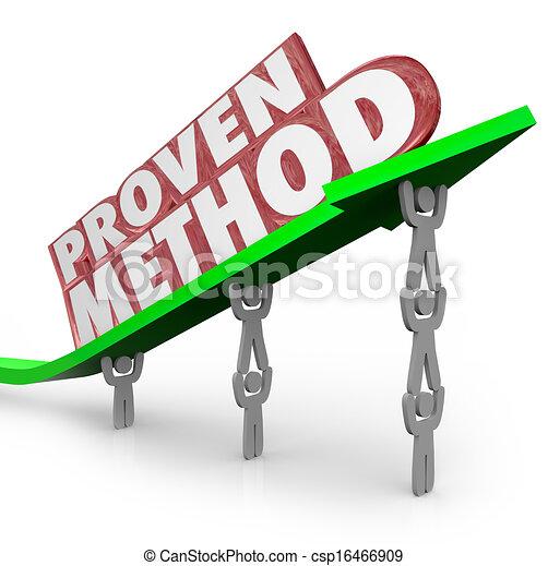 Proven Method Process Procedure Team Lifting Arrow - csp16466909