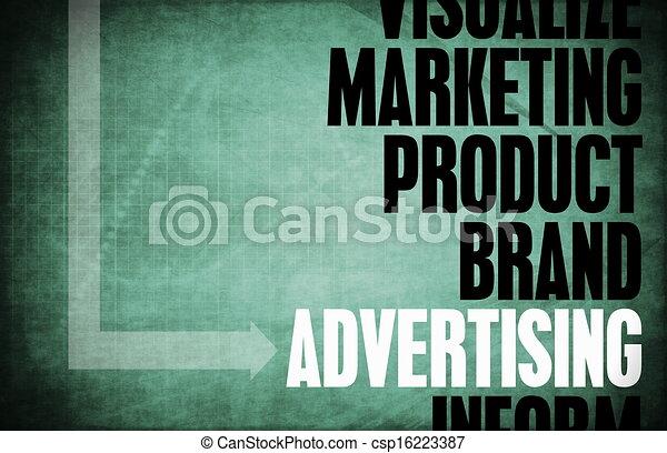 pubblicità - csp16223387