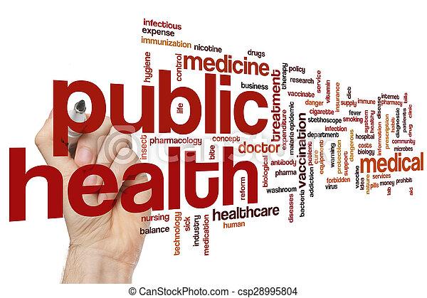 Public health word cloud - csp28995804