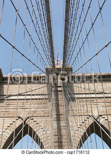 El puente de Brooklyn - csp1716112