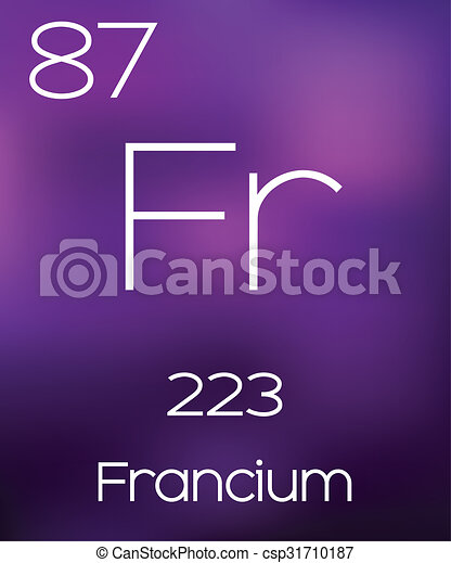 Purple Background with the Element Francium - csp31710187