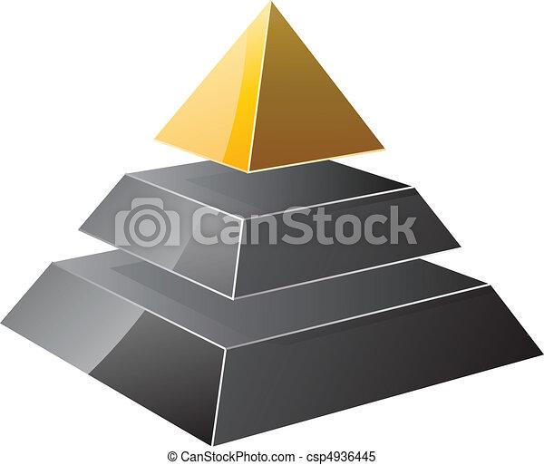 Pyramid - csp4936445