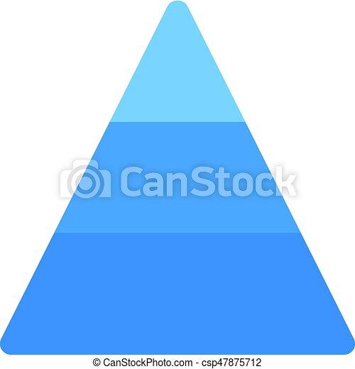 pyramid diagram - csp47875712