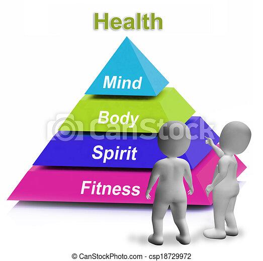 Pyramide, bien-être, force, santé, fitness, spectacles. Pyramide, projection, bien-être, force ...