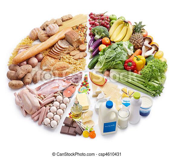 pyramide nourriture, graphique circulaire - csp4610431