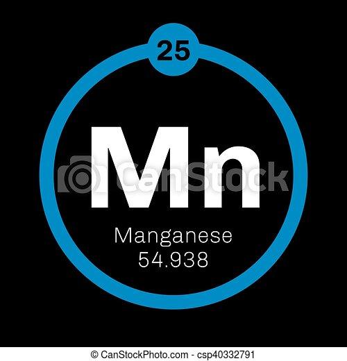 Tabla icon peridico manganeso elemento vector vectores manganeso qumico elemento urtaz Images