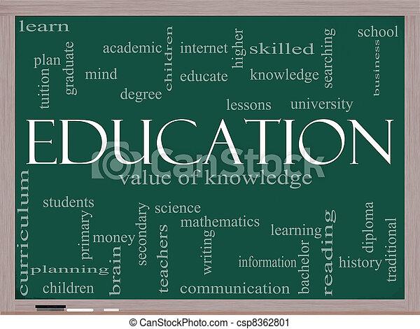 quadro-negro, conceito, palavra, educação, nuvem - csp8362801