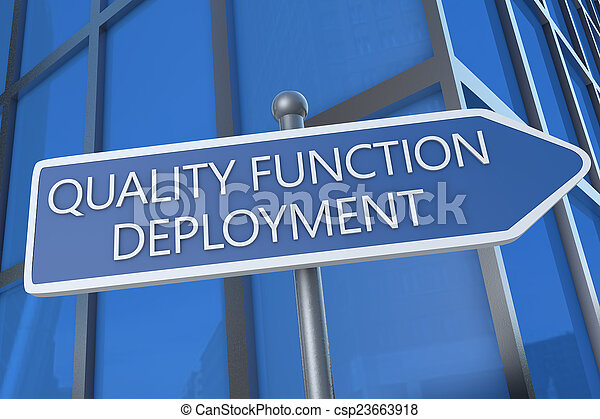 Quality Function Deployment - csp23663918