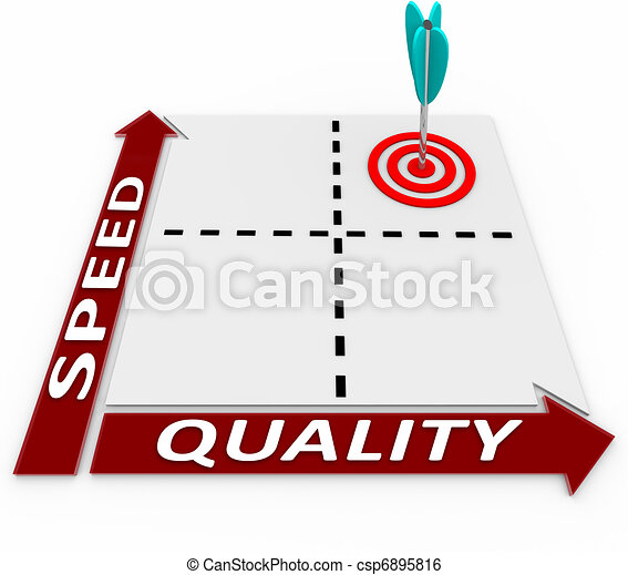 Quality Speed Matrix - Efficient Manufacturing Production - csp6895816