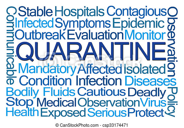 Quarantine Word Cloud - csp33174471