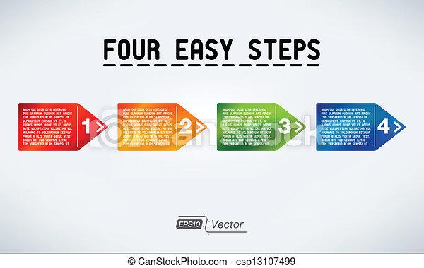 quatre, étapes, facile - csp13107499