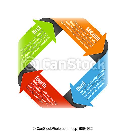 quatro, processo, setas, passos - csp16094932