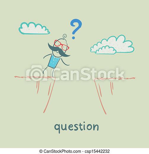 question - csp15442232