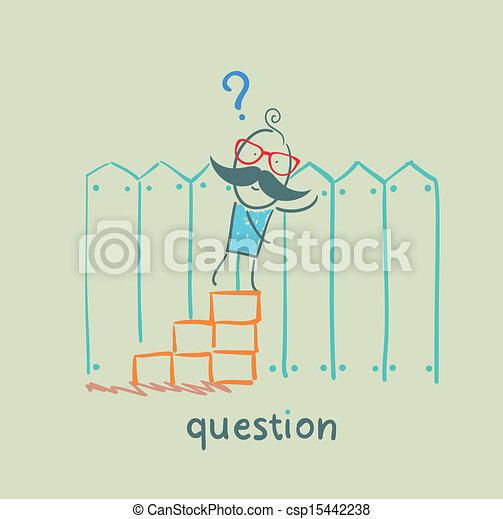 question - csp15442238