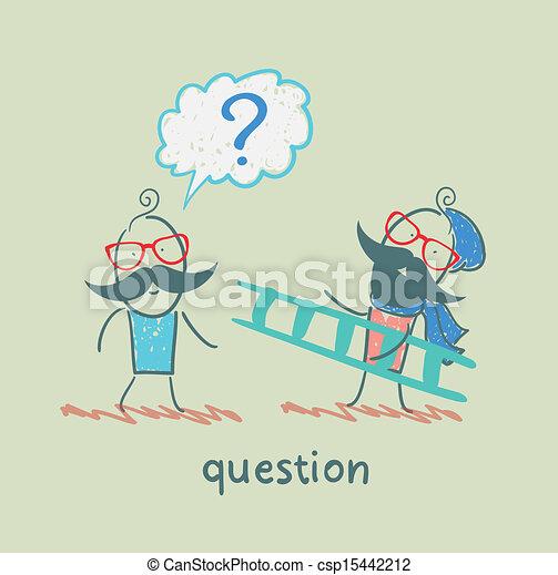 question - csp15442212
