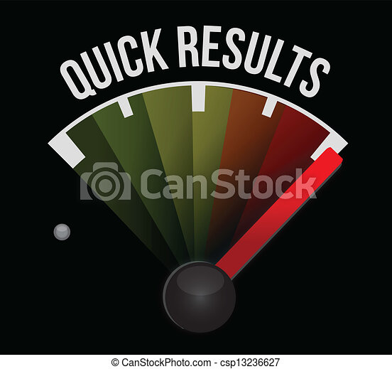 quick results speedometer - csp13236627