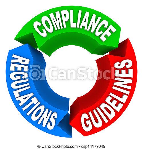 règlements, conformité, règles, directives, diagramme, flèche, signes - csp14179049