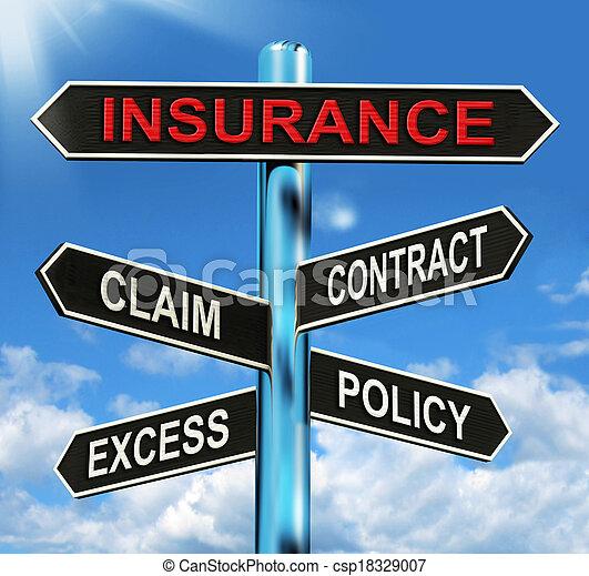 réclamation, poteau indicateur, contrat, excès, politique, assurance, moyenne - csp18329007