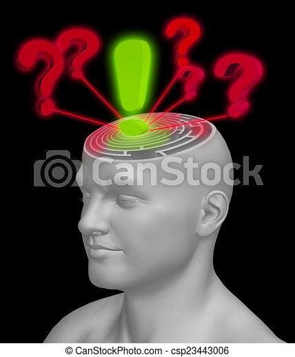 réponse, recherche, confusion - csp23443006