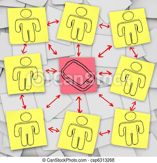 réseau, notes, -, collant, connexions, téléphone, intelligent - csp6313268