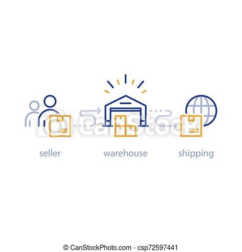 réseau, paquet, globalement, expédition, vendeur, livraison, acheteur, entrepôt, international, expédition, icône - csp72597441