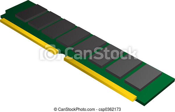 RAM Memory - csp0362173