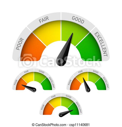 Rating meter - csp11140681