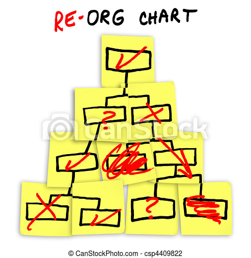 Re-Organization Chart Drawn on Sticky Notes - csp4409822