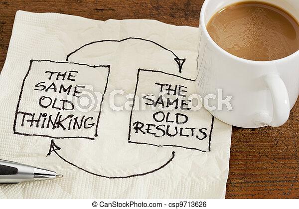 Pensando y resultados - csp9713626