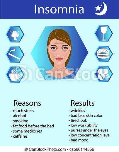 Reasons and results of insomnia, vector illustration - csp66144556