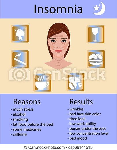 Reasons and results of insomnia, vector illustration - csp66144515